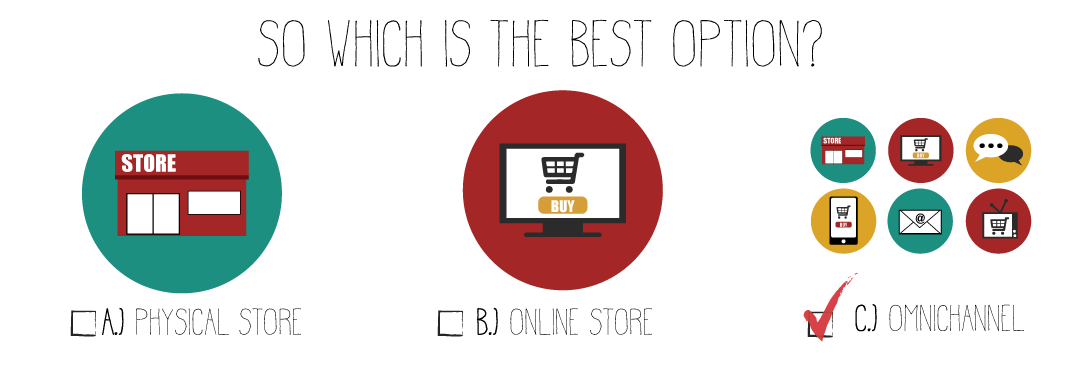 Online-vs-Offline-Retail_A_B_or_C1.png