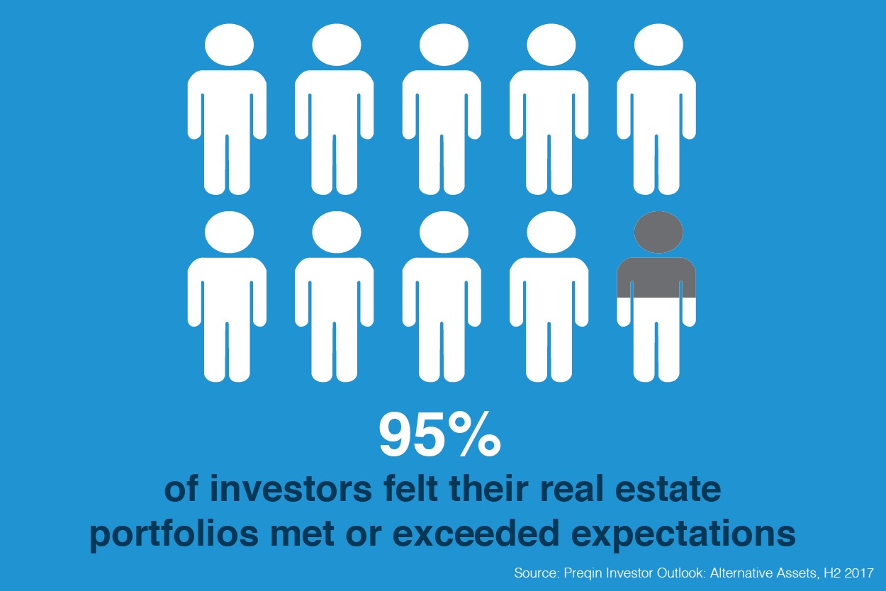 Investor Survey-01.jpg