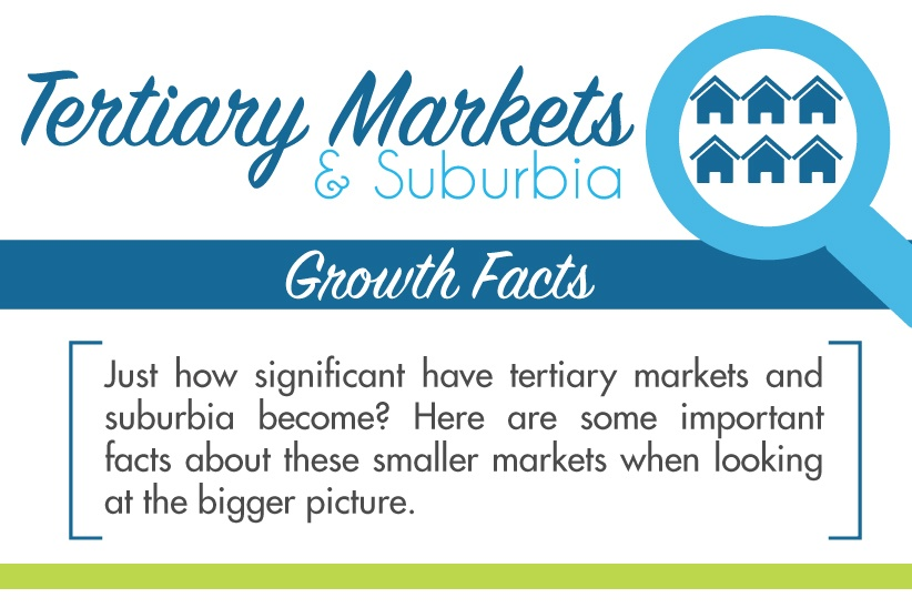 Tertiary-Markets-Infographic_FEATURED-IMAGE.jpg